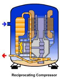 نمای داخلی کمپرسور یخچال