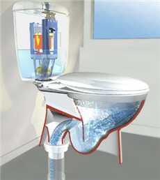 لوله بازکنی و چاه بازکنی توالت فرنگی