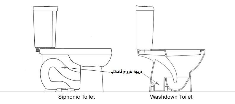 مدل های مختلف سیفون توالت فرنگی