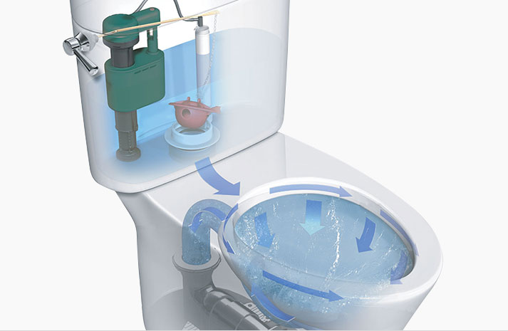 کدام سیستم تخلیه توالت فرنگی بهتر است