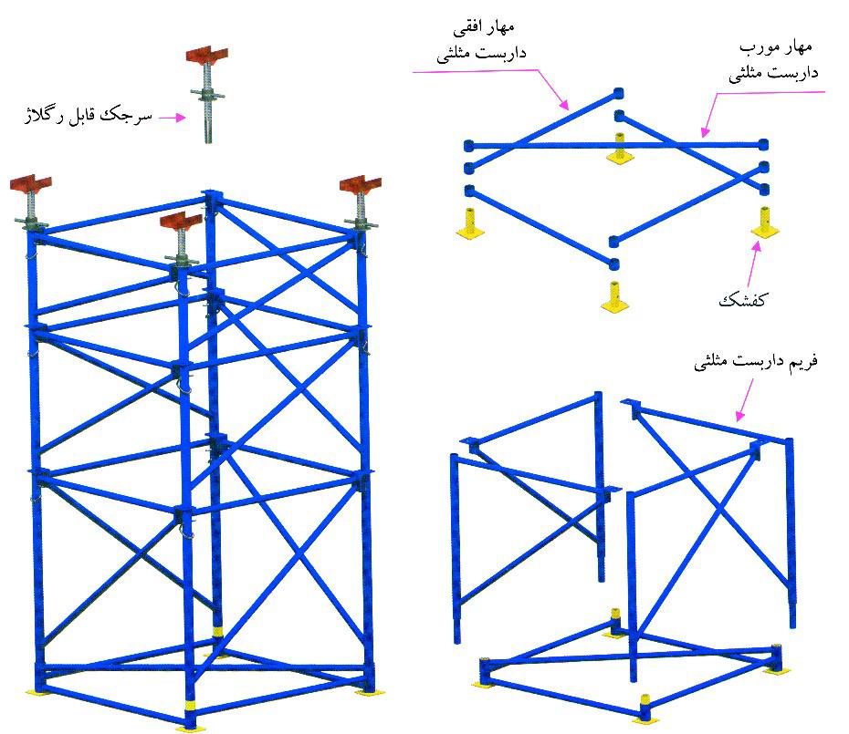 نکات مهم برای نصب اجزای داربست مثلثی