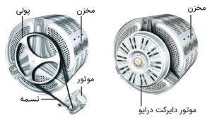 موتور متحرک لباسشویی