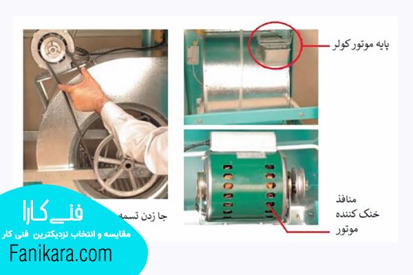 هزینه نصب موتور کولر آبی در مشهد