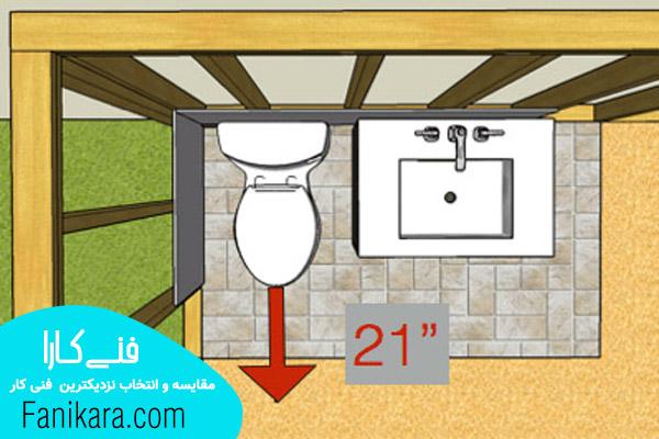 بررسی فضای کافی برای نصب توالت فرنگی